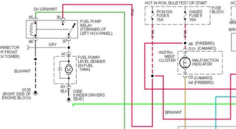 97 chevy lumina fuse box diagram get free image about