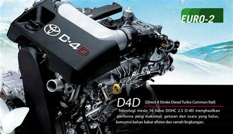 Mesin Innova Diesel foto toyota inova terbaru 2015 html autos post