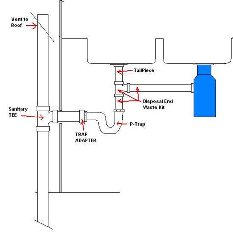 Detroit Plumbing Services by Detroit Plumbing Detroit Plumbers Plumbing Services
