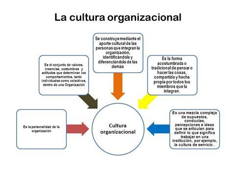 ejemplo de cultura organizacional 1 comprensi 211 n de la on emaze
