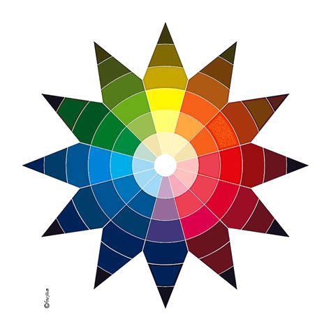 tavola cromatica dei colori colore le basi classroom news