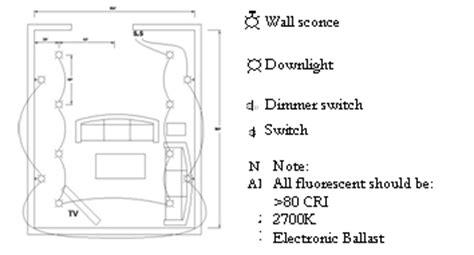 home lighting design guide pocket book home lighting design guide pocket book natural resources