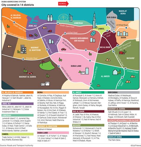 district map of dubai map districts