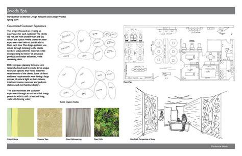 interior design research psoriasisguru com