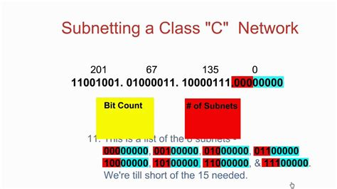 subnetting tutorial class a how to subnet hd tutorial youtube