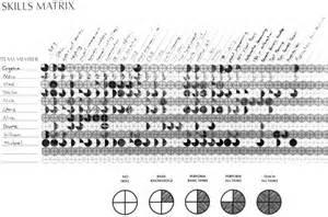 image gallery skills matrix