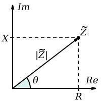 capacitor triangle symbol impedancia tuningpedia org