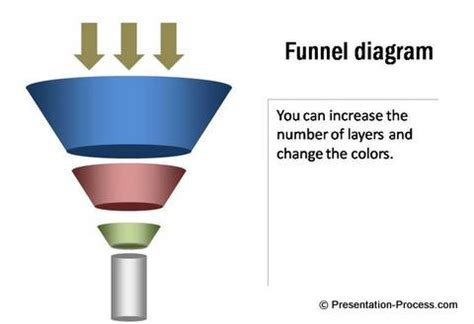 funnel powerpoint template powerpoint funnel