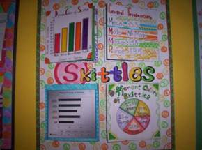 skittles color science fair project but smarties skittles data analysis and