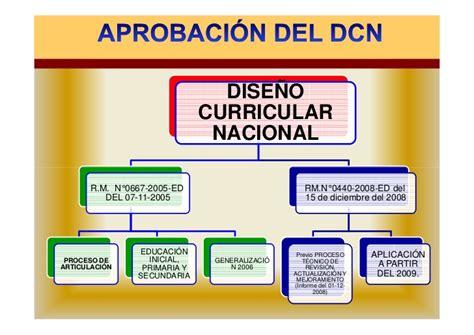 diseo curricular nacional de educacion primaria 2015 fundamentos del dcn