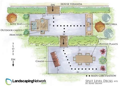 backyard layout plans patio layout ideas landscaping network