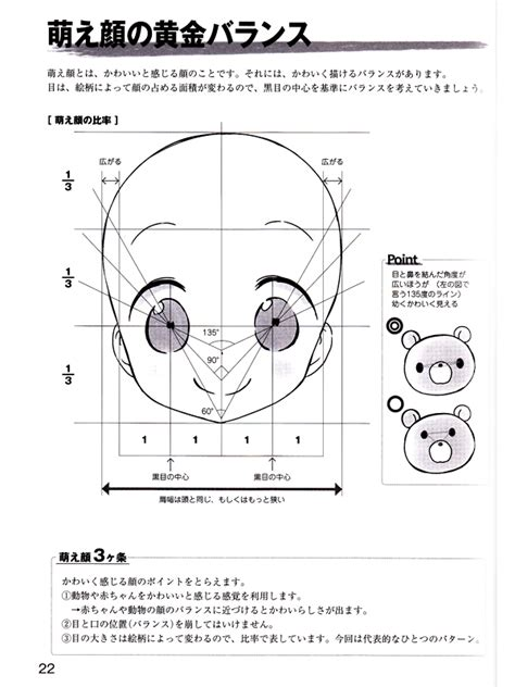 reference techniques books how to draw moeoh characters basic techniques reference