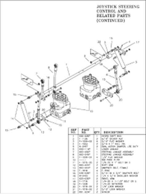 country clipper belt diagram steering parts for country clipper lawnmowers