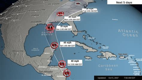 hurricane maria packs a category 5 punch toward dominica