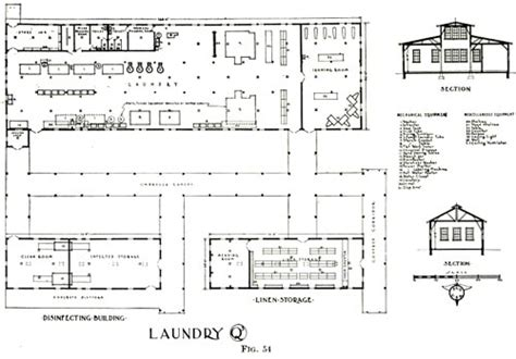 layout of hospital laundry office of medical history