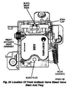 Service Electronic Brake System Dodge Ram Abs Brake Bleed Procedure