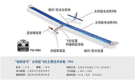 application of integrated circuit on aircraft application of integrated circuit on aircraft 28 images цифровая схемотехника вводная лекция