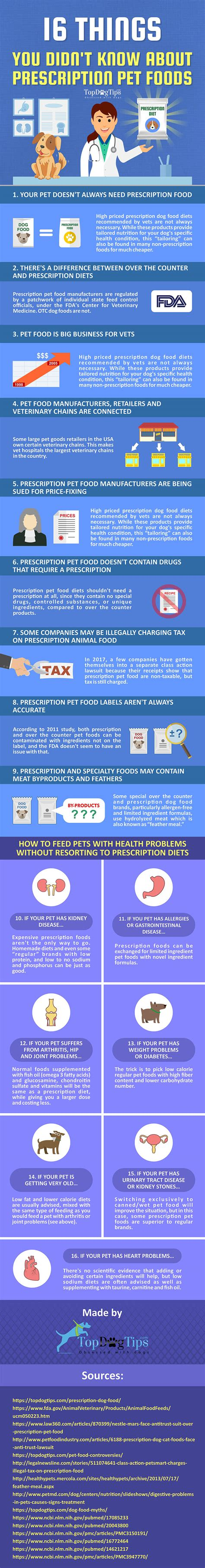 prescription food 16 things you didn t about prescription food infographic