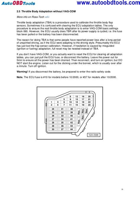 audi tt tweaker user guide manual slideshare audi tt tweaker user guide manual