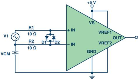 zener diode circuit for overvoltage protection differential overvoltage protection circuits for current sense lifiers analog devices