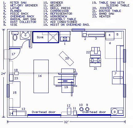 layout of vehicle workshop workshop blueprints garage workshop layout woodworkers