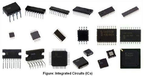 how are integrated circuits used third generation computers it professor