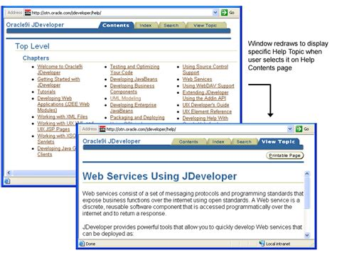 Oracle Help Desk Phone Number by Blaf Guidelines Global Page Templates