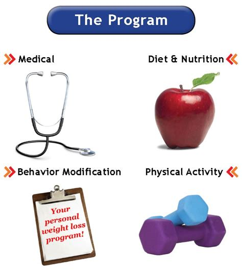 weight management and behaviors 25 best ideas about behavior modification and weight loss
