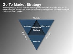 go to market strategy marketing strategies that drive go