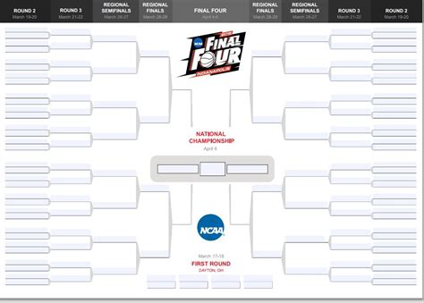Empty Bracket Template by Blank March Madness Bracket To Print For 2015 Ncaa Tournament