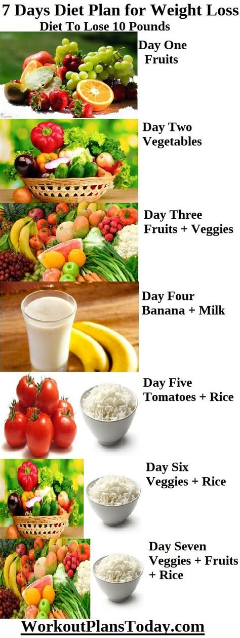 weight loss 7 day plan 25 best ideas about 7 day detox plan on 7 day