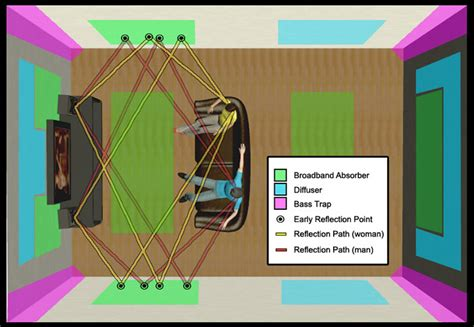 basstrap ceiling broadband broadband bass traps