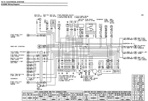 1995 kawasaki bayou 300 wiring diagram new 250 in 220