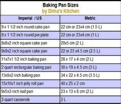 how many servings in a size steam table pan culinary conversions steamtable pan capacity measures