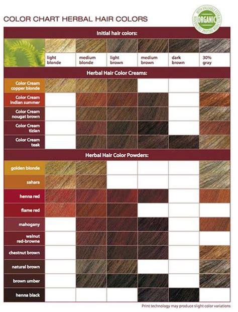 raw hair dye color chart buy logona herbal hair color 100 botanical walnut red