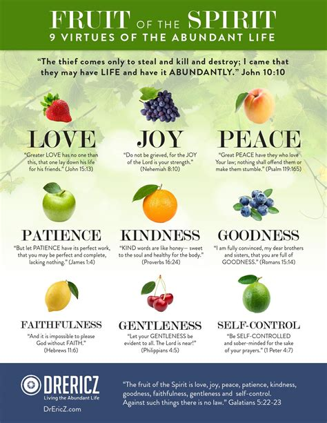 8 fruits of the spirit fruit of the spirit quotes and such