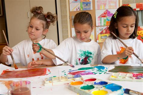painting in school the importance of the arts in schools