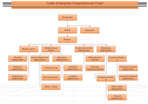 organizational design meaning yahoo answers corporate organizational structure baskan idai co