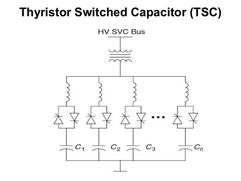 thyristor controlled series capacitor nptel facts