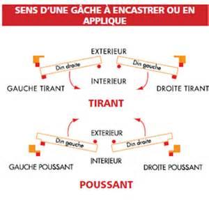 Sens D Ouverture Des Portes 4484 by Sens D Ouverture Des Portes Voici Un Sch Ma Permettant De
