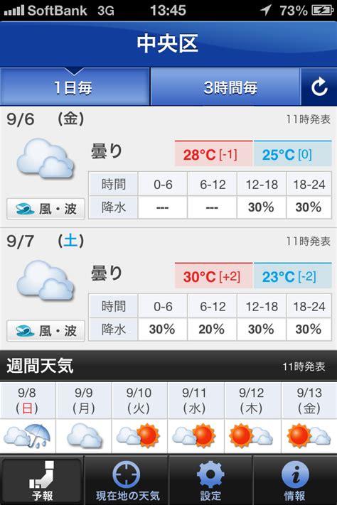 app design japan yahoo and yahoo japan a design comparison 神道一心