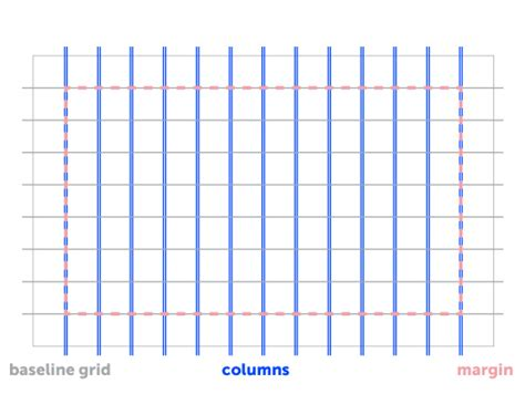 layout grid meaning a designer s guide to using grid layout in projects