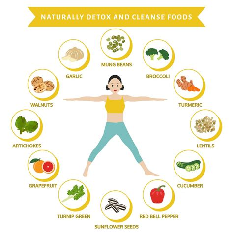 Detox Promoting Foods by 12 Naturally Detox And Cleanse Healthy Foods Appreciate