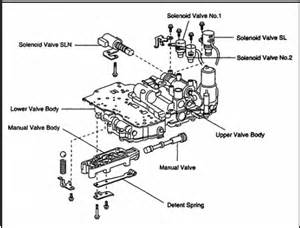 lexus es300 how to replace automatic transmission solenoid