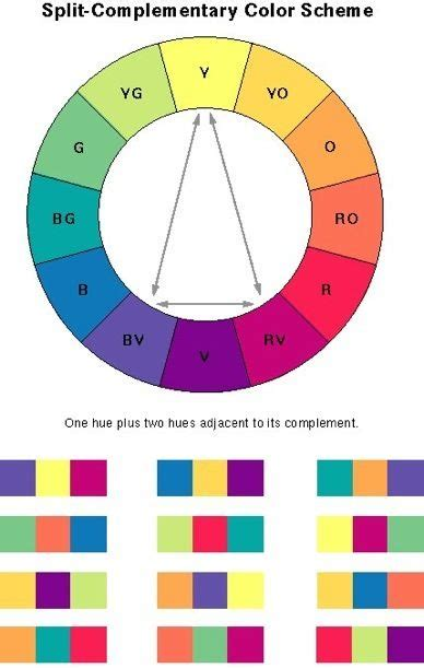 split complementary colors definition best 25 split complementary ideas on yellow