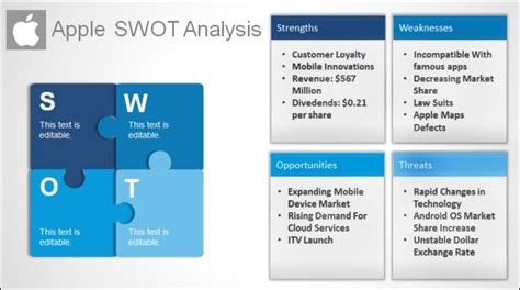 apple inc powerpoint template best swot analysis templates for powerpoint