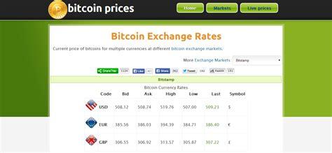 bitcoin kurs idr kurs bitcoin imgurm
