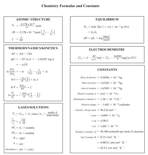 For Chemistry 1 chemistry formulas and constants educational chemistry and organic chemistry