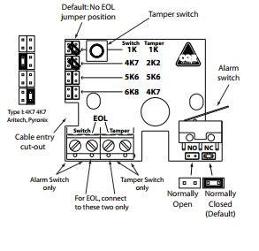 dsc eol resistor wiring diagram for dsc alarm car repair manuals and wiring diagrams
