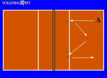 heavy setter ball drills 1000 images about volleyball on pinterest coaching